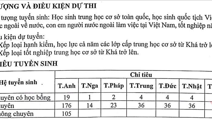 Lịch thi và chỉ tiêu vào lớp 10 của 3 trường THPT chuyên thuộc ĐH Quốc gia Hà Nội