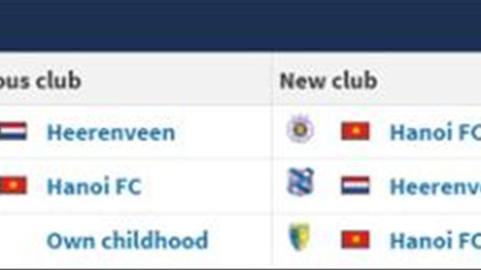 Trang chuyển nhượng quốc tế cập nhật Văn Hậu kết thúc hợp đồng ở Heerenveen - 1