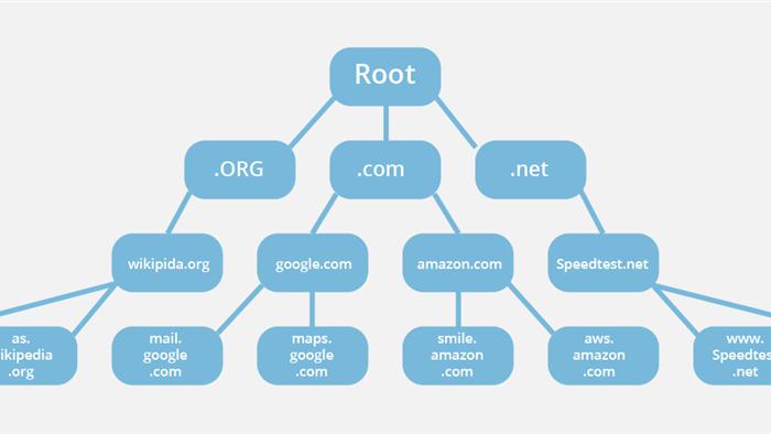 Một tính năng hữu ích trên Chrome đang làm quá tải hạ tầng internet thế giới như thế nào? - Ảnh 3.