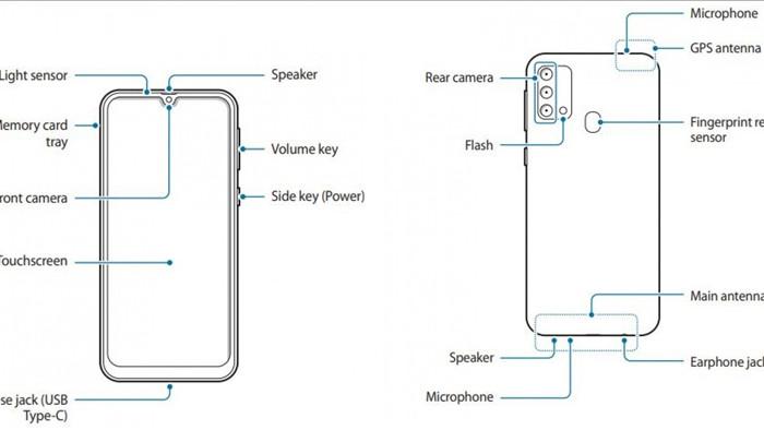 Đưa camera xịn sò vào sản phẩm giá rẻ, Samsung có giành lại được vị thế? - 2