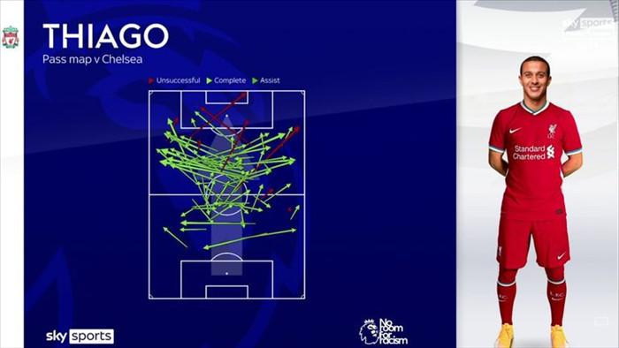 """Thiago Alcantara hứa hẹn sẽ là """"ông chủ"""" mới của Liverpool - 1"""
