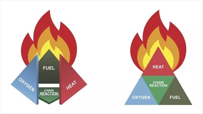 Vì sao một số vật có thể chống cháy? - 2