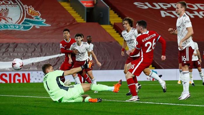 """Liverpool và nghệ thuật """"bóp nghẹt"""" đối thủ - 3"""