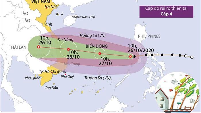 [Infographics] Duong di cua bao so 9 tren Bien Dong hinh anh 1
