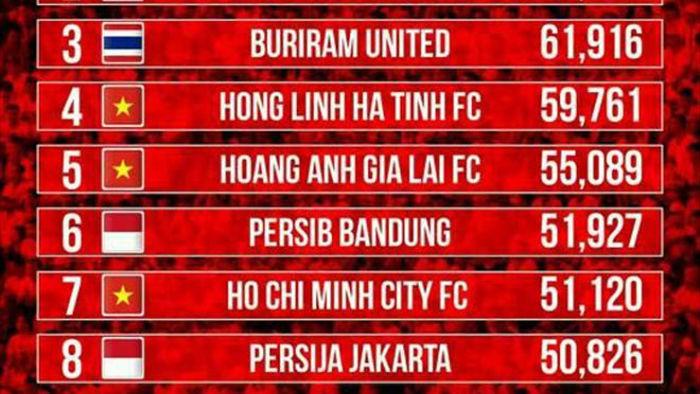 Nam Định FC hút cổ động viên số 1 Đông Nam Á - 2