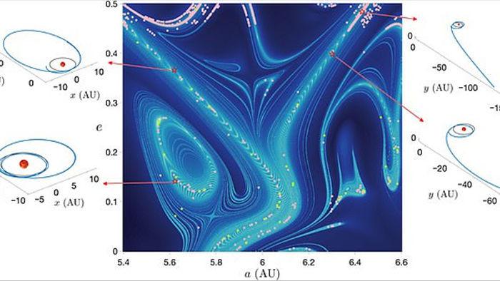 Các nhà khoa học vừa tìm thấy siêu cao tốc trong vũ trụ, giúp di chuyển nhanh qua hệ Mặt trời - Ảnh 2.