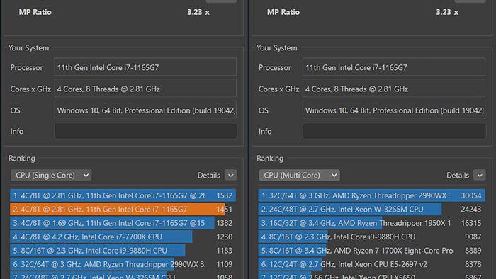 Đánh giá hiệu năng gaming Intel Iris Xe trên Asus VivoBook S14 S433: Ultrabook nay đã có thể chơi game - Ảnh 10.