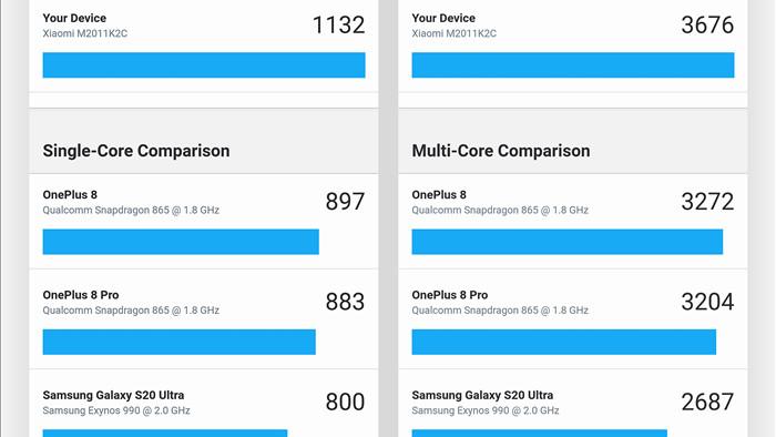 Đánh giá hiệu năng gaming trên Xiaomi Mi 11: Snapdragon 888 liệu có nóng như lời đồn? - Ảnh 4.
