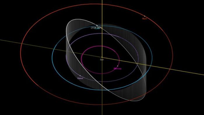 Một tiểu hành tinh tiềm tàng nguy hiểm đang tiến gần đến Trái đất - 1