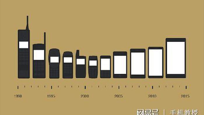 iPhone sẽ có hình dáng thế nào nếu Steve Jobs vẫn còn ảnh 1