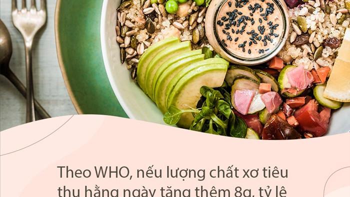 """7 loại thực phẩm này là """"bậc thầy về chất xơ"""", nuôi dưỡng dạ dày, bảo vệ đường ruột, đặc biệt cực tốt cho người bị tiểu đường - Ảnh 1."""