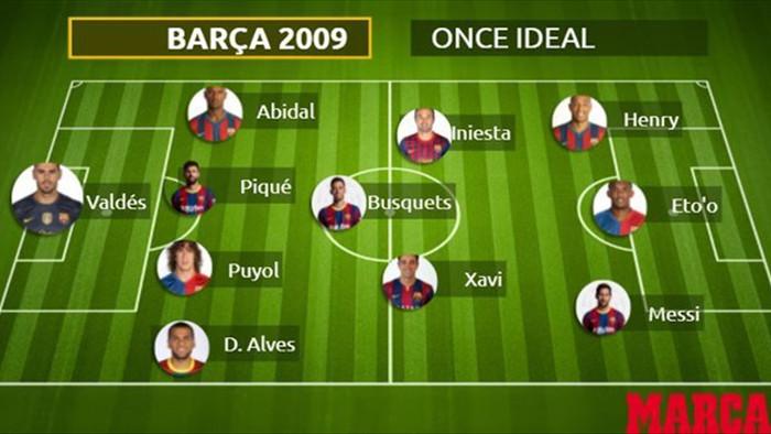 So sánh sức mạnh đội hình ăn 6 vĩ đại của Barcelona và Bayern Munich - 3