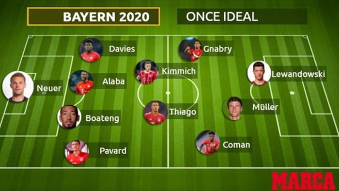 So sánh sức mạnh đội hình ăn 6 vĩ đại của Barcelona và Bayern Munich - 5