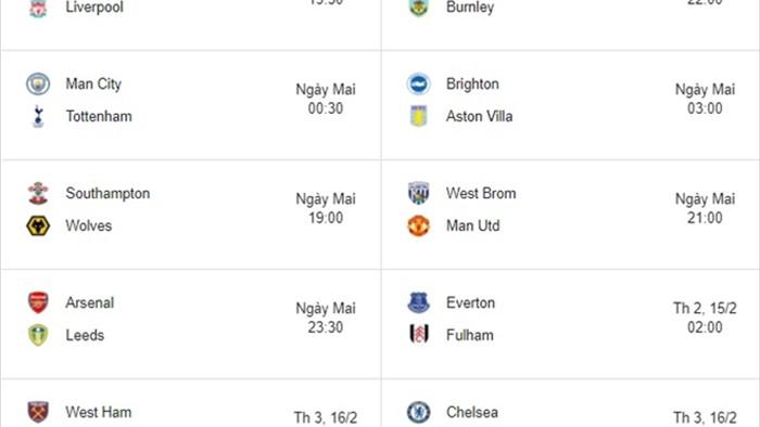Nhận định bóng đá vòng 24 Ngoại Hạng Anh: Man Utd rút ngắn khoảng cách - 1