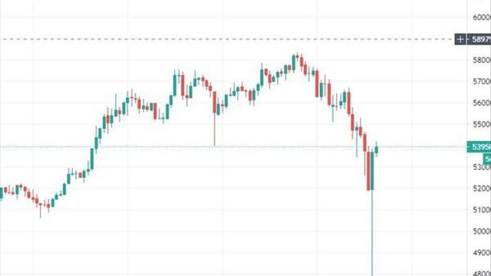Giá Bitcoin giảm sốc sau phát ngôn gây bão của Bill Gates