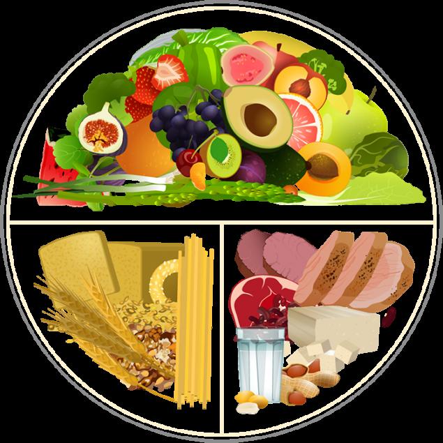 3 nhóm thực phẩm người tiểu đường nên ăn và cần tránh: Gợi ý phương pháp 'Đĩa Ăn cực hữu ích - Ảnh 2.