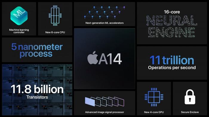 Không phải iPhone, đây mới là sản phẩm giá trị nhất của Apple mà ít ai biết đến - Ảnh 1.