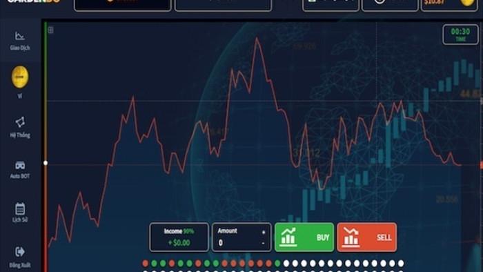 Sàn giao dịch sinh lời đua nhau xuất hiện: Những cạm bẫy dìm chết nhà  đầu tư - 3