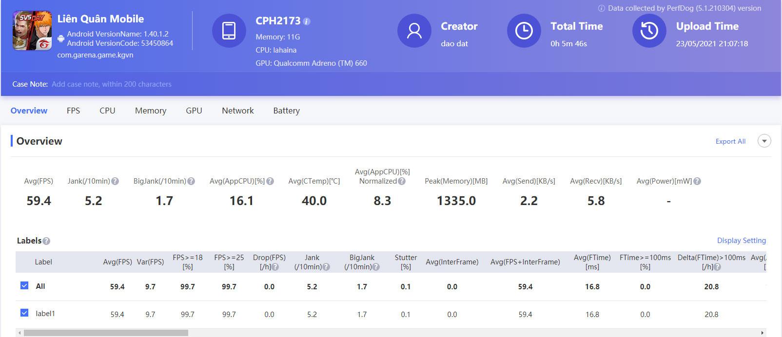 Đánh giá Oppo Find X3 Pro: flagship gần như toàn diện-38