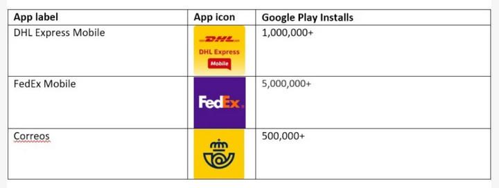 Nhiều ứng dụng giả mạo phát tán mã độc trên điện thoại Android, chiếm quyền kiểm soát-4