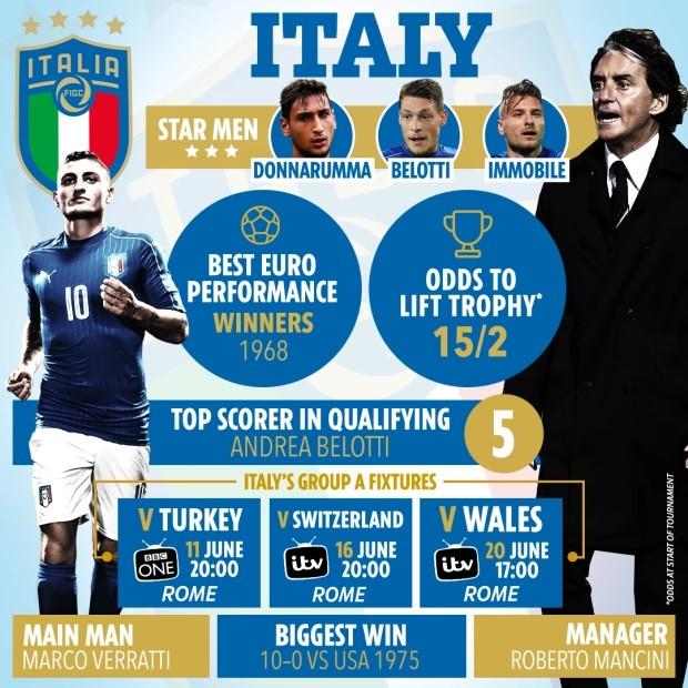 Mourinho nói gì về các đội tuyển tham dự EURO 2020?-2