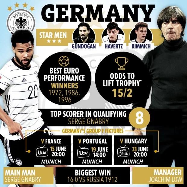 Mourinho nói gì về các đội tuyển tham dự EURO 2020?-6
