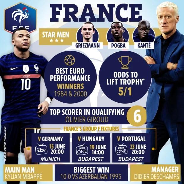 Mourinho nói gì về các đội tuyển tham dự EURO 2020?-4