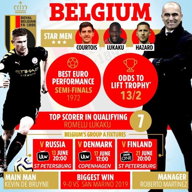 Mourinho nói gì về các đội tuyển tham dự EURO 2020?-3