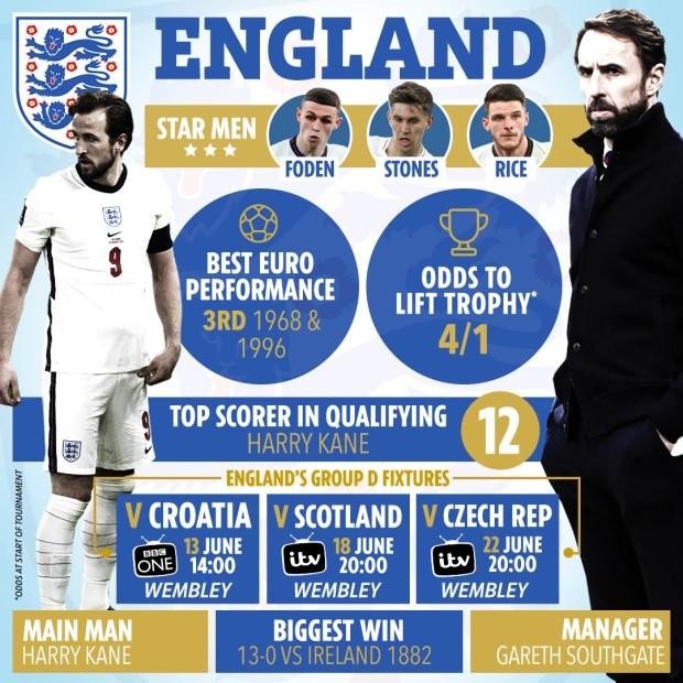 Mourinho nói gì về các đội tuyển tham dự EURO 2020?-1