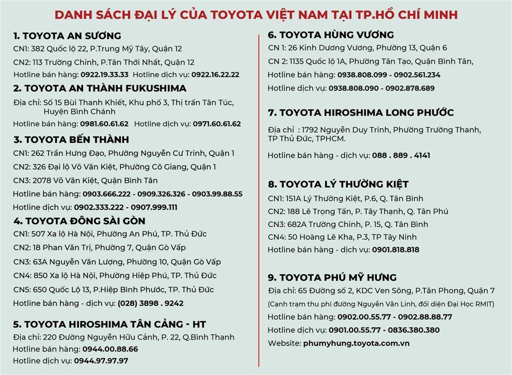 Sở hữu Toyota Vios 2021 trong tháng 6 với ưu đãi hơn 30 triệu đồng-5