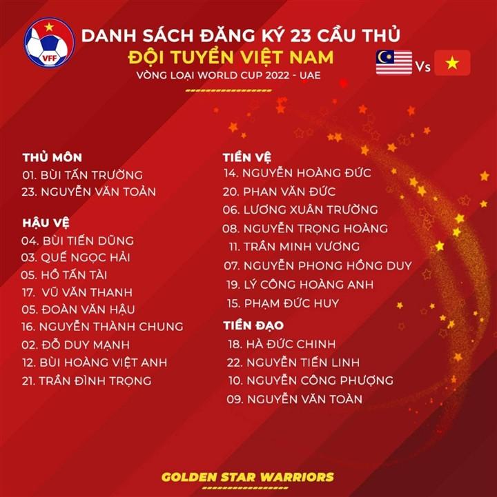 Tuyển Việt Nam chốt danh sách đấu Malaysia: Tuấn Anh vắng mặt-2