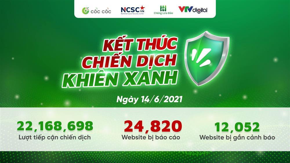 24.820 website bị báo cáo không an toàn tại Việt Nam-1