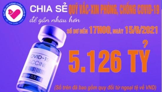 Hơn 300 nghìn lượt đóng góp, Quỹ Vắc xin có hơn 5.100 tỷ đồng-1