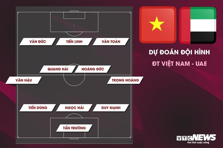 Dự đoán đội hình Việt Nam vs UAE: Quang Hải trở lại, Công Phượng dự bị-1