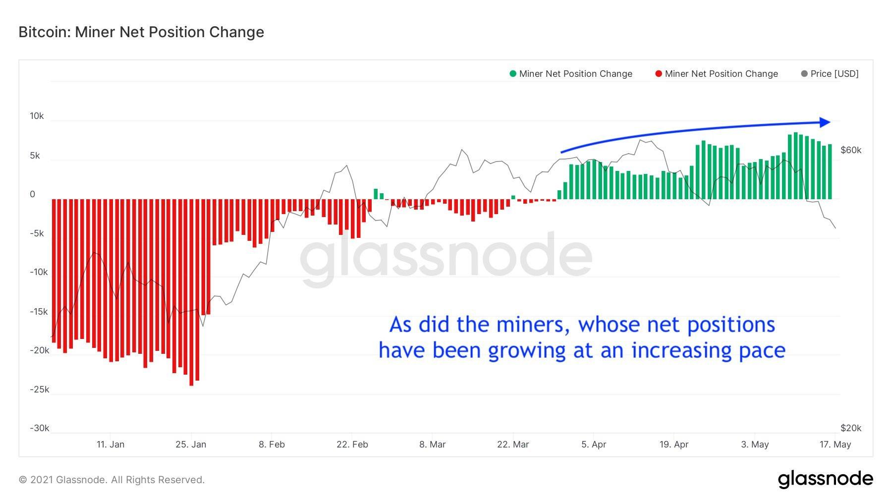 Động lực nào để Bitcoin phá cản 42.000 USD, đảo ngược chu kỳ giảm giá?-1