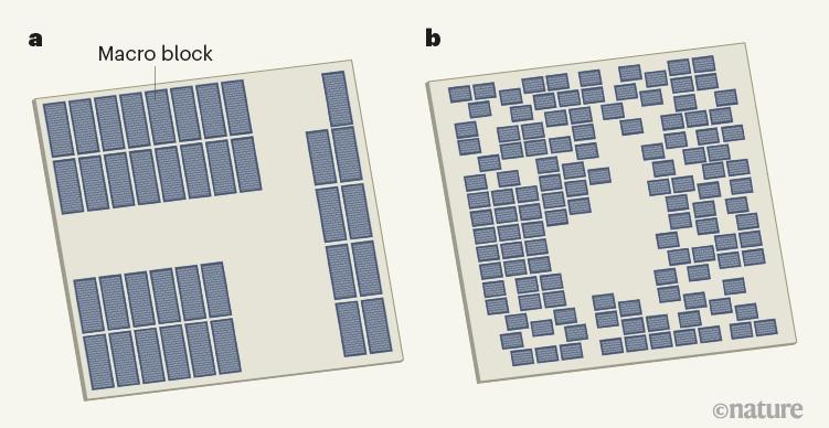 AI của Google tự thiết kế chip chỉ mất 6 tiếng-4