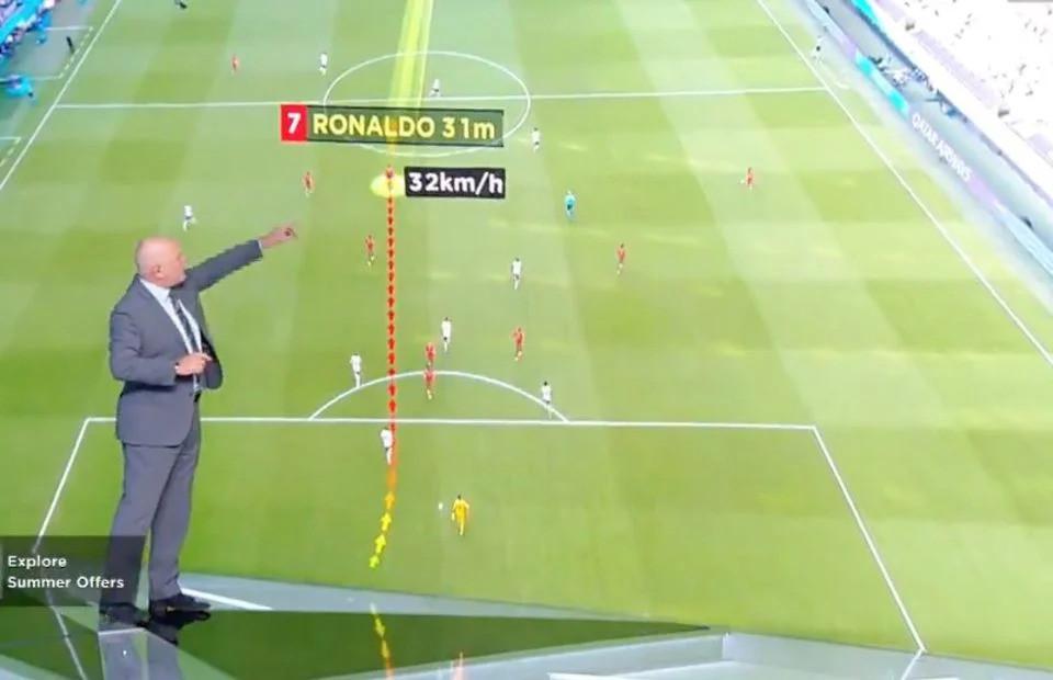 Vì sao Ronaldo có thể chạy 97m trong 14 giây?-1