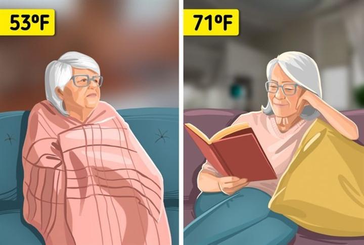 Nhiệt độ phòng bao nhiêu là lý tưởng để ngủ, làm việc hay tập thể dục?-7