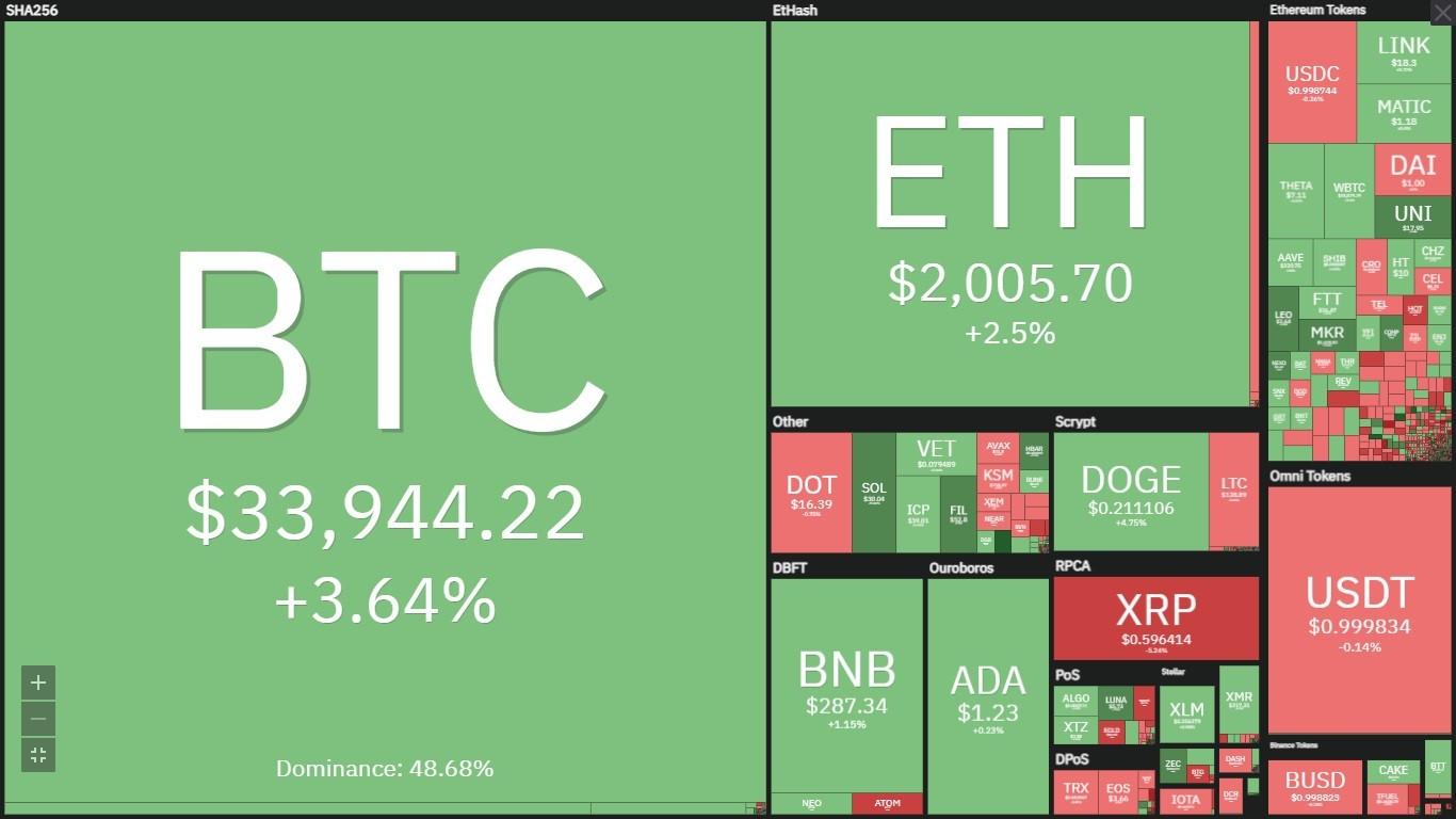 Nhà đầu tư thót tim khi Bitcoin lao thẳng xuống mốc 29.000 USD-2