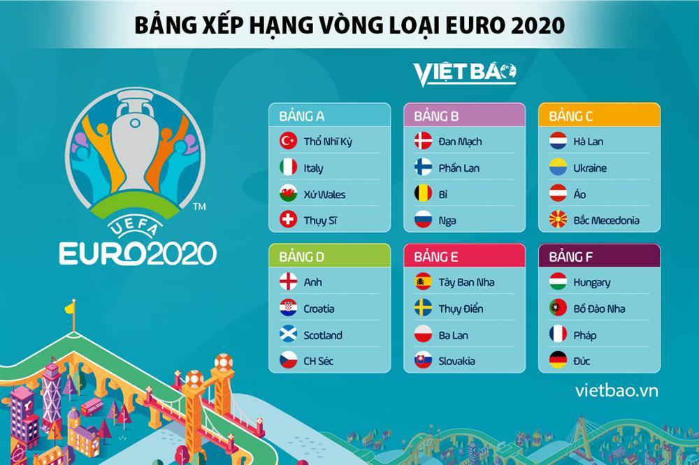 Lich thi đấu vòng 1/8 EURO 2020: Hấp dẫn cặp đấu Anh - Đức, Bỉ - Bồ Đào Nha-2