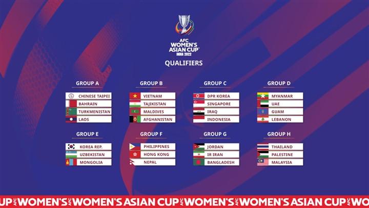 Tuyển Việt Nam vào bảng dễ, sáng cửa dự Asian Cup nữ 2022-1