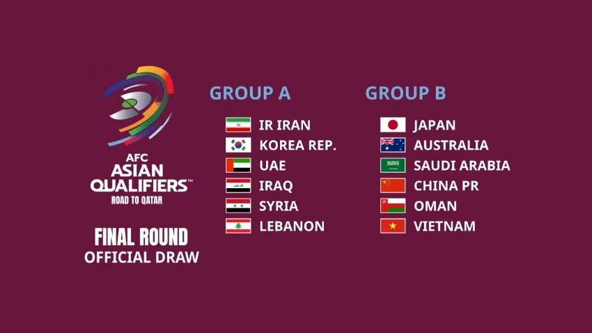 Vòng loại World Cup 2022: Tuyển Việt Nam đủ sức thắng Trung Quốc - 1