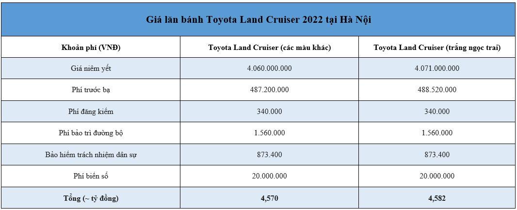 gia-lan-banh-toyota-land-cruiser-1.png