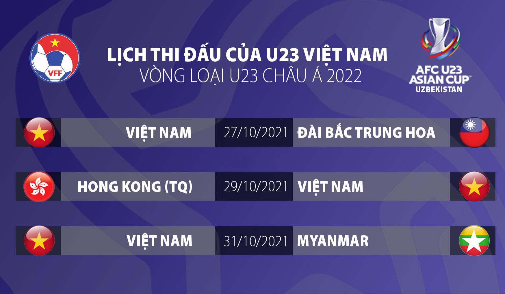 U23 Việt Nam tập huấn 2 đợt, quyết vượt vòng loại U23 châu Á - 2