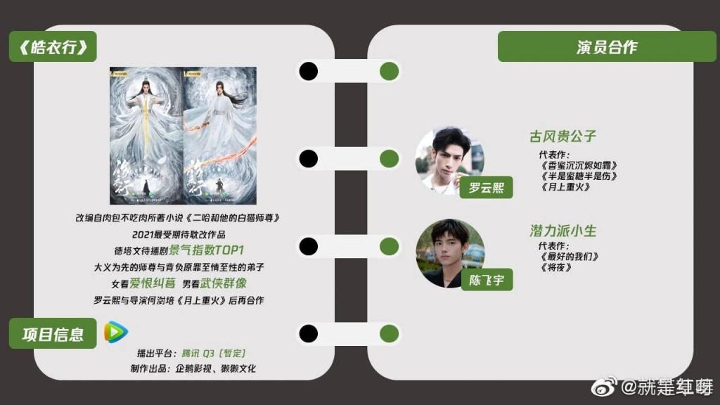Danh sách 19 bộ phim tạm định lên sóng trong quý 3 của Tencent: Dương Dương, Tiêu Chiến, Vương Nhất Bác, Nhậm Gia Luân... đều có đủ