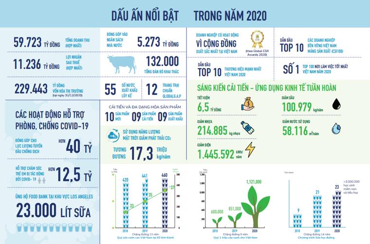 Phát triển bền vững: Động lực của tương lai từ lời cam kết ở hiện tại - 2