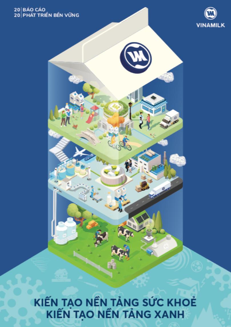 Phát triển bền vững: Động lực của tương lai từ lời cam kết ở hiện tại - 3