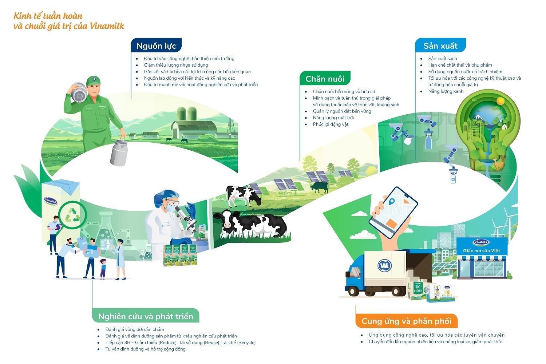 Phát triển bền vững: Động lực của tương lai từ lời cam kết ở hiện tại - 6