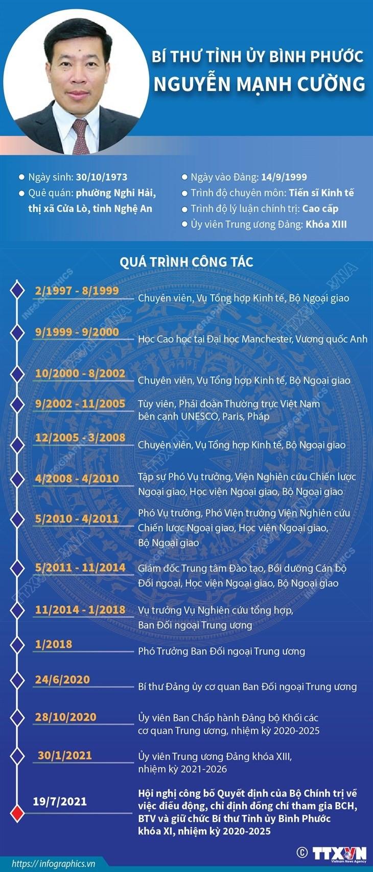 [Infographics] Bi thu Tinh uy Binh Phuoc Nguyen Manh Cuong hinh anh 1