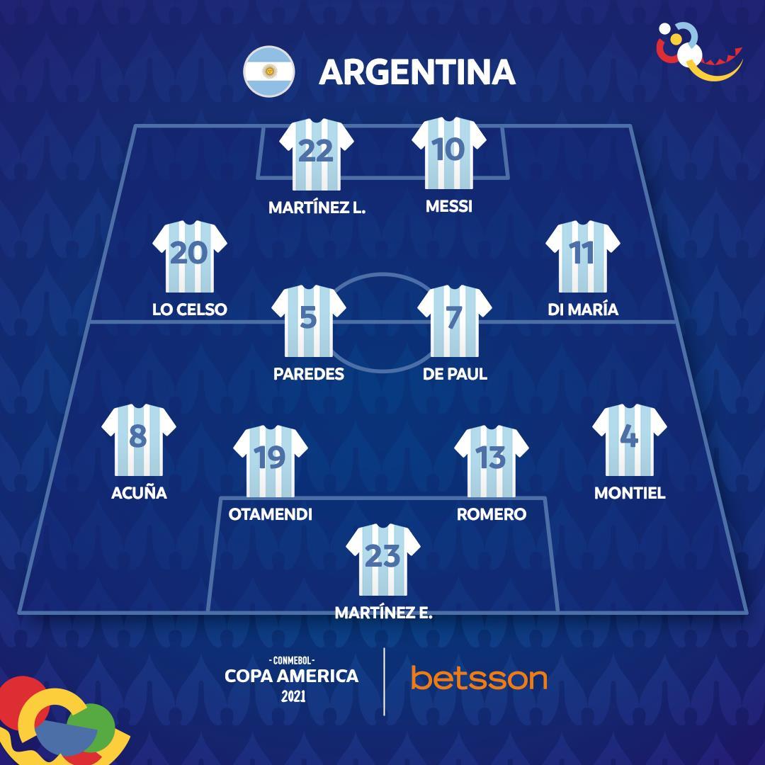 Trực tiếp bóng đá Brazil vs Argentina chung kết Copa America 2021 - 14